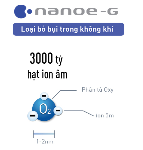 may-lanh-panasonic-n12vkh-8-1-5hp-1